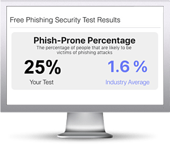 Phishing security test free assessment benchmark