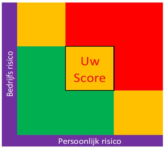 privacy risk score